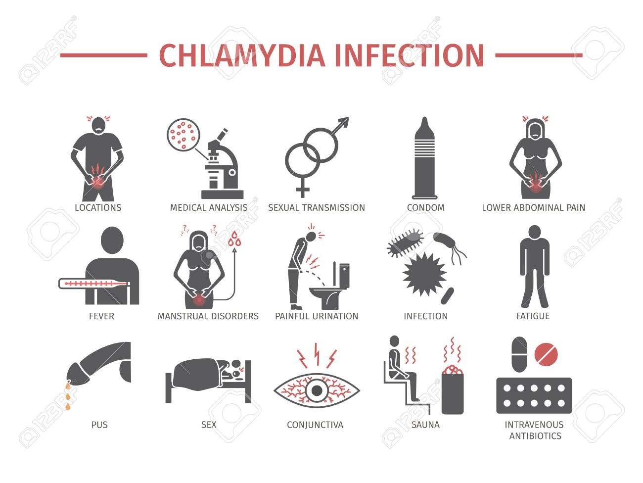 95301082 chlamydia infection flat icon vector signs for web graphics  - کلامیدیا؛ یکی از شایع ترین بیماری های جنسی