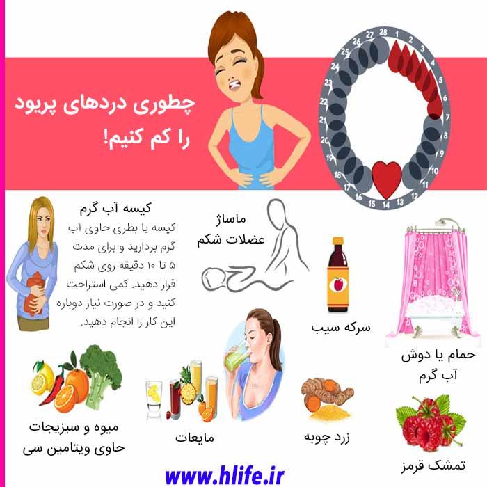کاهش درد پریود
