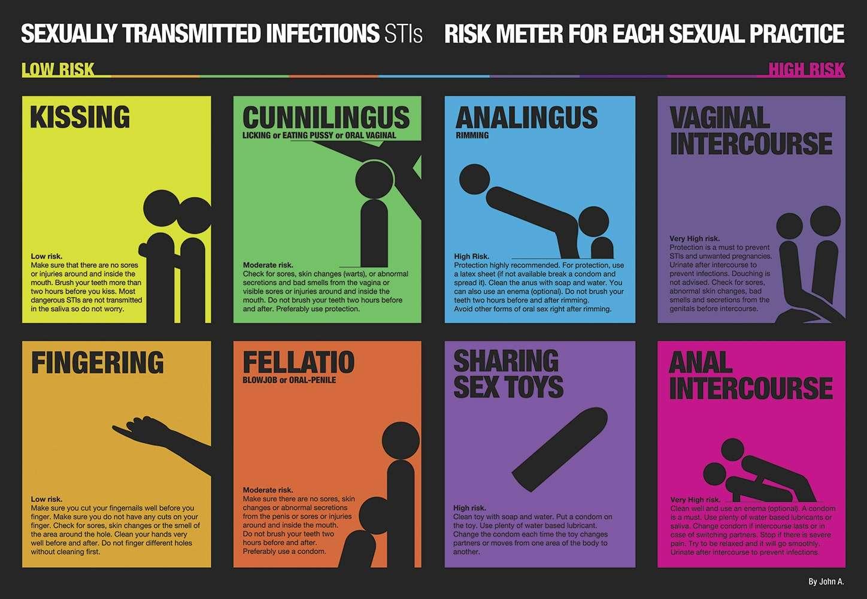 تصویر در بیماری جنسی چیست و چگونه منتقل میشود؟