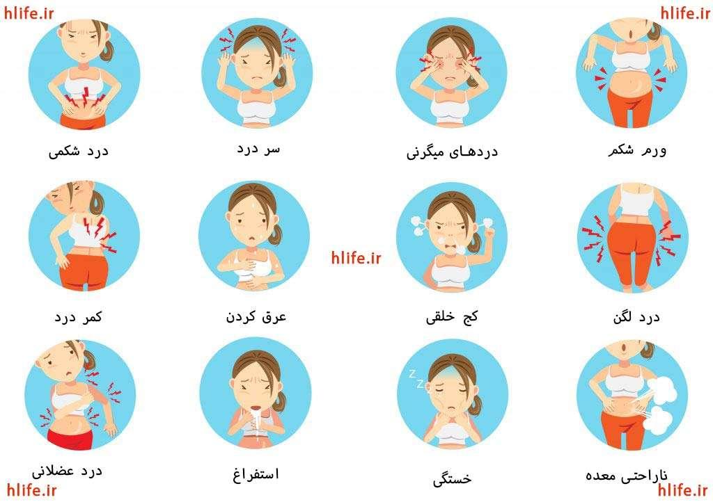 pms hlife.ir  - سندرم پیشاقاعدگی (PMS) : علل و درمان آن