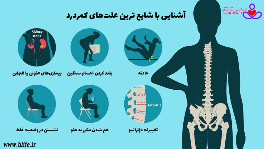 درمان کمر درد و علت های کمر درد