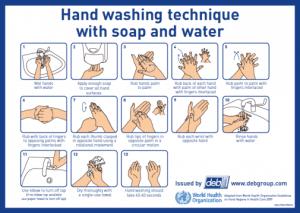 طریق شستن دست ها برای جلوگیری از ویروس کرونا