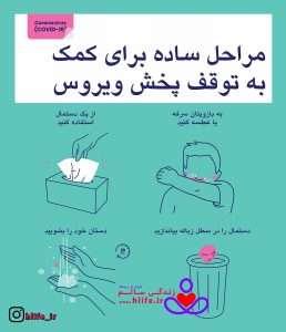 جلوگیری از پخش کرونا ویروس
